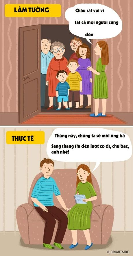 5 su that chung minh tinh yeu khong phai mau hong - Anh 2