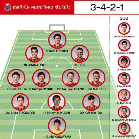 Xem Chanathip Songkrasin kien tao cuc dinh o J-League 1 - Anh 2