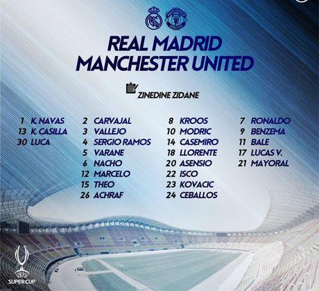 Ronaldo cung Real da Sieu Cup chau Au gap Man Utd - Anh 1