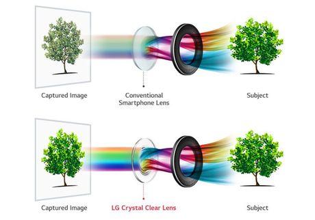 LG V30 la smartphone dau tien co camera khau do f/1.6 - Anh 2