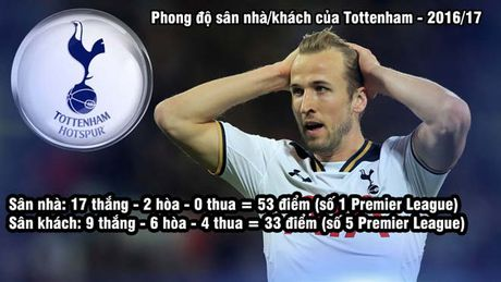 Newcastle – Tottenham: Vua da cup tro lai - Anh 2