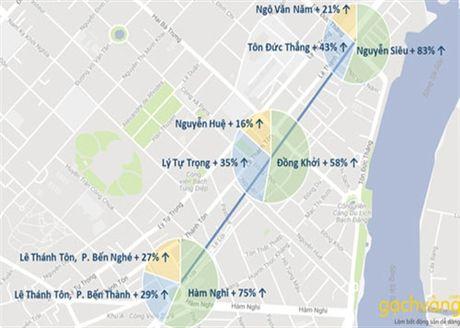Giá đất  ở trung tâm Sài Gòn tăng vọt vì dự án ga metro