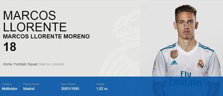 Real chot so ao mua giai 2017/2018: Modric 'chiem' ao so 10 cua James - Anh 18