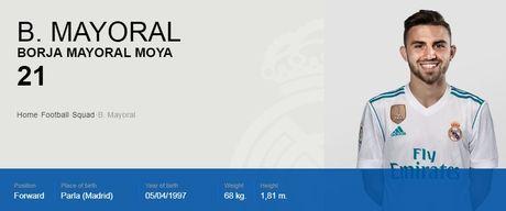 Real chot so ao mua giai 2017/2018: Modric 'chiem' ao so 10 cua James - Anh 21