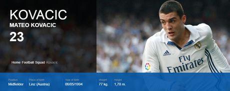 Real chot so ao mua giai 2017/2018: Modric 'chiem' ao so 10 cua James - Anh 23