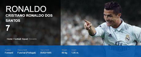 Real chot so ao mua giai 2017/2018: Modric 'chiem' ao so 10 cua James - Anh 8