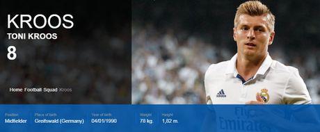 Real chot so ao mua giai 2017/2018: Modric 'chiem' ao so 10 cua James - Anh 9