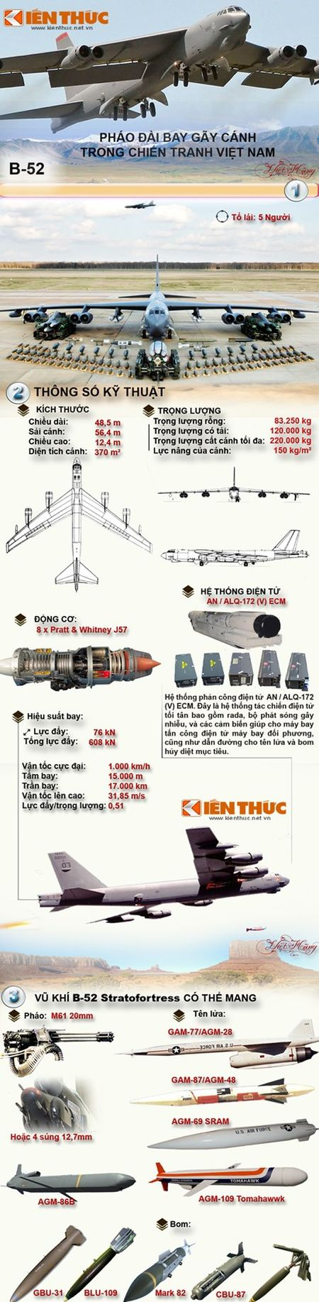 Infographic: Phao dai bay B-52 trong Chien tranh Viet Nam - Anh 1