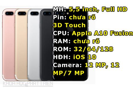 Clip: Tren tay iPhone 7 va iPhone 7 Plus - Anh 2