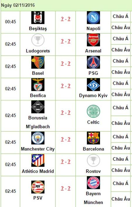 Truoc luot 4 Champions League: Cho Pep tinh so Barca - Anh 3