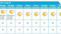 Tin mưa dông ngày 20/10 và dự báo thời tiết Hà Nội 10 ngày tới