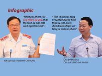 Infographic: Toàn cảnh vụ 'biệt phủ' Yên Bái