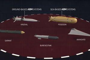 Nga tung video về 5 loại vũ khí mới khiến hệ thống phòng thủ của NATO vô dụng