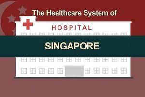 Singapore xin lỗi những bệnh nhân bị tin tặc lấy cắp dữ liệu y tế