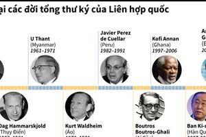 Nhìn lại các đời tổng thư ký của Liên hợp quốc
