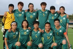 Lịch thi đấu, dự đoán tỷ số các giải bóng đá tại châu Á hôm nay 3.9