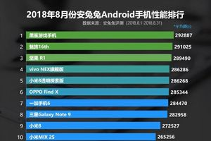 TOP 10 smartphone Android mạnh nhất tháng 8/2018 theo AnTuTu