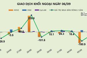 Phiên 5/9: Rút ròng thêm 50 tỷ đồng, khối ngoại bán giảm tỷ trọng ở VNM và HPG