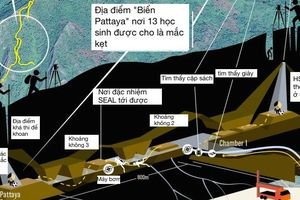 Đội bóng mắc kẹt trong hang ở Thái Lan được tìm thấy như thế nào?