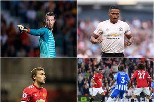 8 cầu thủ MU bước vào năm cuối hợp đồng, gồm những ai?