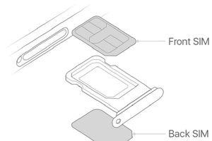 Hướng dẫn khi mua iPhone Xs Max 2 SIM vật lý
