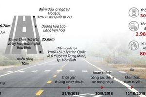 Thông xe dự án BOT Hòa Lạc - Hòa Bình vào ngày 10/10