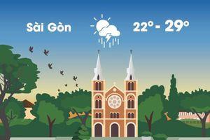Thi tit ngày 19/9: Sài Gòn, Hà Ni nng gián on vì ma dông