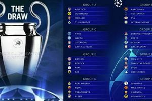 Bảng xếp hạng và kết quả UEFA Champions League 2018/2019 vòng đầu tiên