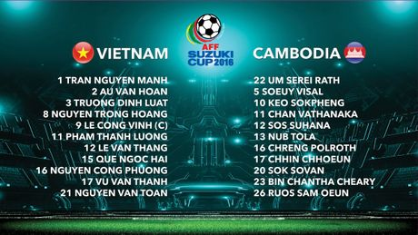 Viet Nam vao ban ket AFF Cup 2016 voi thanh tich toan thang - Anh 16