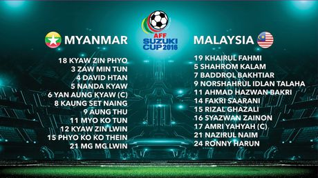 Viet Nam vao ban ket AFF Cup 2016 voi thanh tich toan thang - Anh 17
