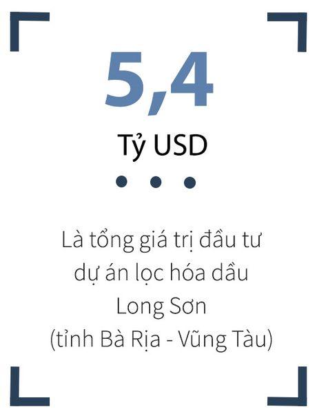 Tap doan Thai lam du an loc dau 5,4 ty USD tai Ba Ria - Vung Tau - Anh 1